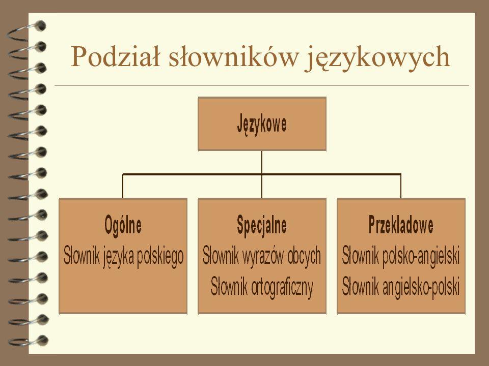 Podział słowników językowych