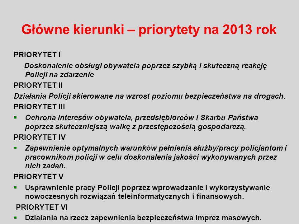 Główne kierunki – priorytety na 2013 rok PRIORYTET I Doskonalenie obsługi obywatela poprzez szybką i skuteczną reakcję Policji na zdarzenie PRIORYTET