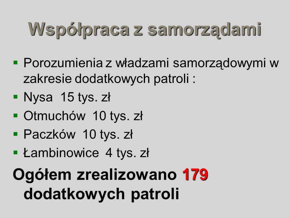 Współpraca z samorządami Porozumienia z władzami samorządowymi w zakresie dodatkowych patroli : Nysa 15 tys. zł Otmuchów 10 tys. zł Paczków 10 tys. zł