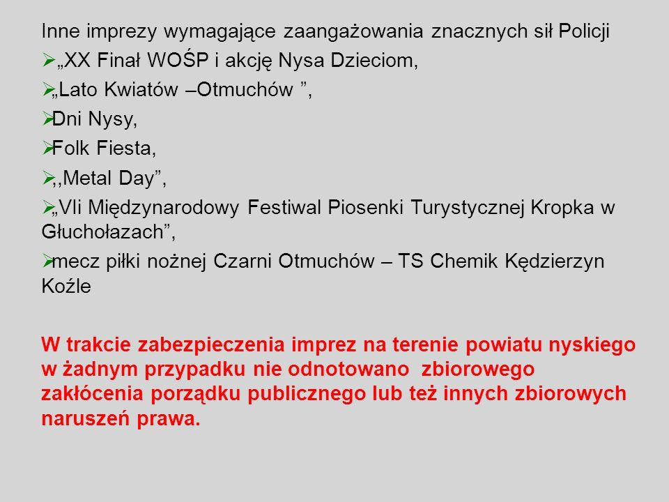 Inne imprezy wymagające zaangażowania znacznych sił Policji XX Finał WOŚP i akcję Nysa Dzieciom, Lato Kwiatów –Otmuchów, Dni Nysy, Folk Fiesta,,,Metal