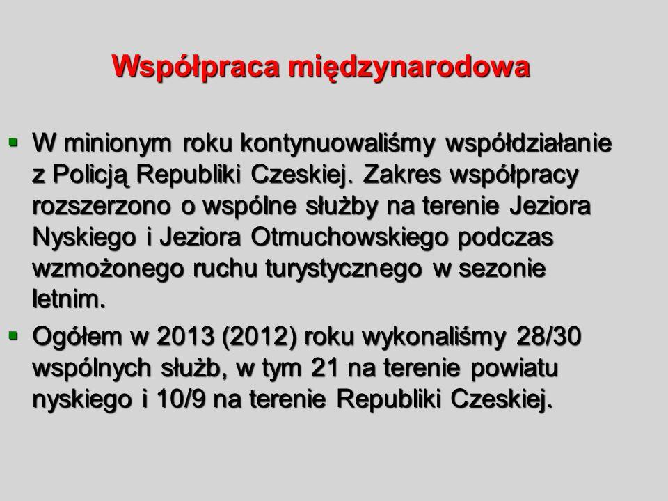 Współpraca międzynarodowa W minionym roku kontynuowaliśmy współdziałanie z Policją Republiki Czeskiej. Zakres współpracy rozszerzono o wspólne służby