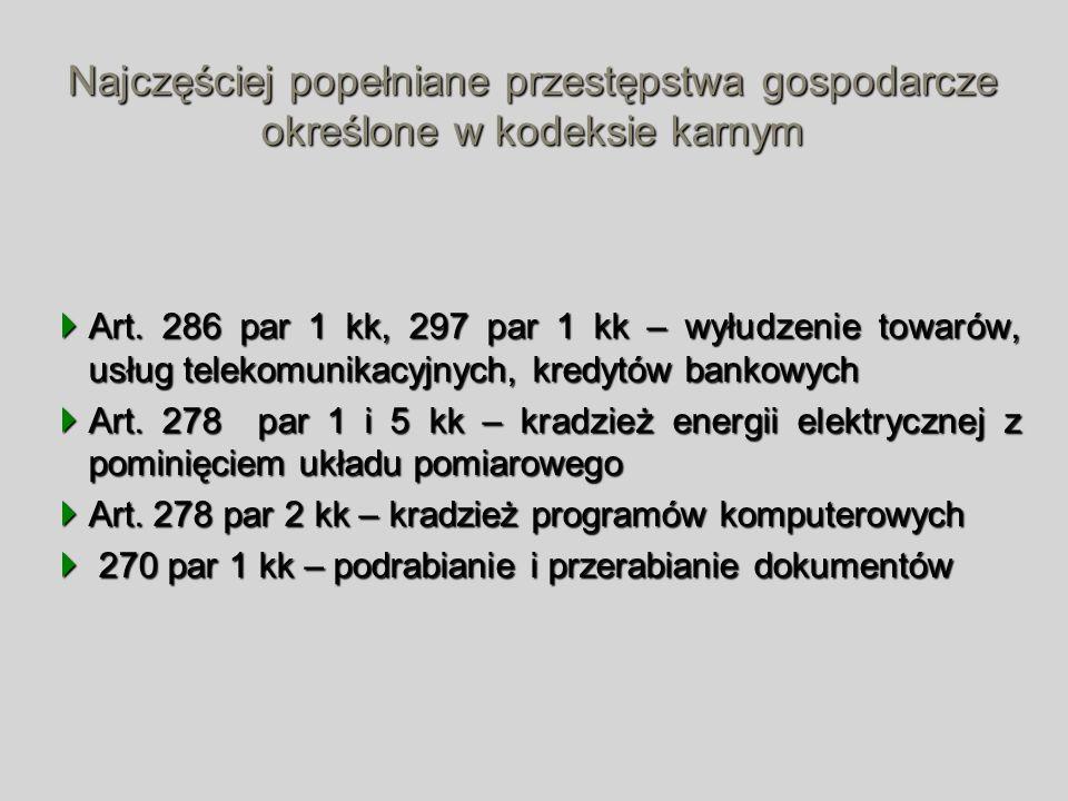 Art. 286 par 1 kk, 297 par 1 kk – wyłudzenie towarów, usług telekomunikacyjnych, kredytów bankowych Art. 286 par 1 kk, 297 par 1 kk – wyłudzenie towar