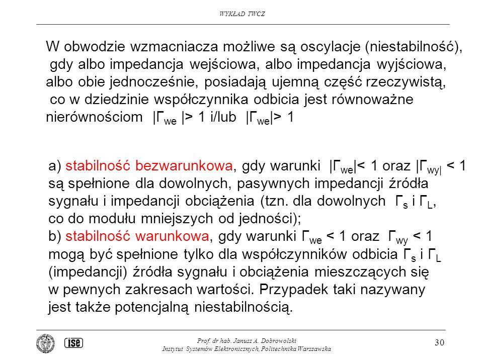 WYKŁAD TWCZ Prof. dr hab. Janusz A. Dobrowolski Instytut Systemów Elektronicznych, Politechnika Warszawska 30 W obwodzie wzmacniacza możliwe są oscyla