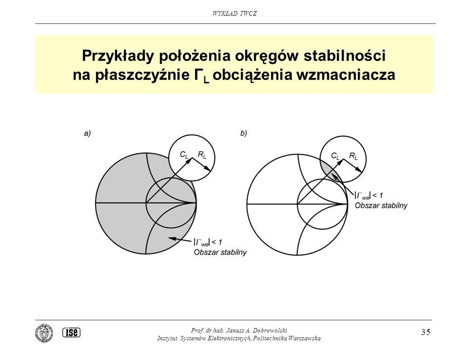 WYKŁAD TWCZ Prof. dr hab. Janusz A. Dobrowolski Instytut Systemów Elektronicznych, Politechnika Warszawska 35 Przykłady położenia okręgów stabilności