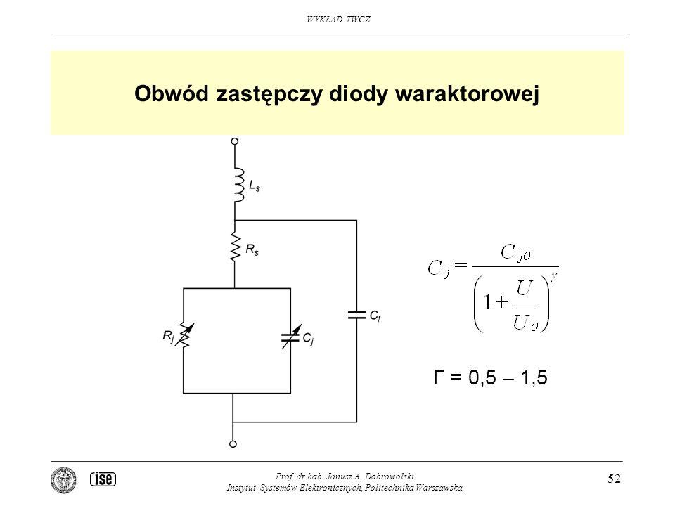 WYKŁAD TWCZ Prof. dr hab. Janusz A. Dobrowolski Instytut Systemów Elektronicznych, Politechnika Warszawska 52 Obwód zastępczy diody waraktorowej Γ = 0