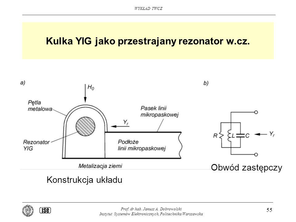 WYKŁAD TWCZ Prof. dr hab. Janusz A. Dobrowolski Instytut Systemów Elektronicznych, Politechnika Warszawska 55 Kulka YIG jako przestrajany rezonator w.