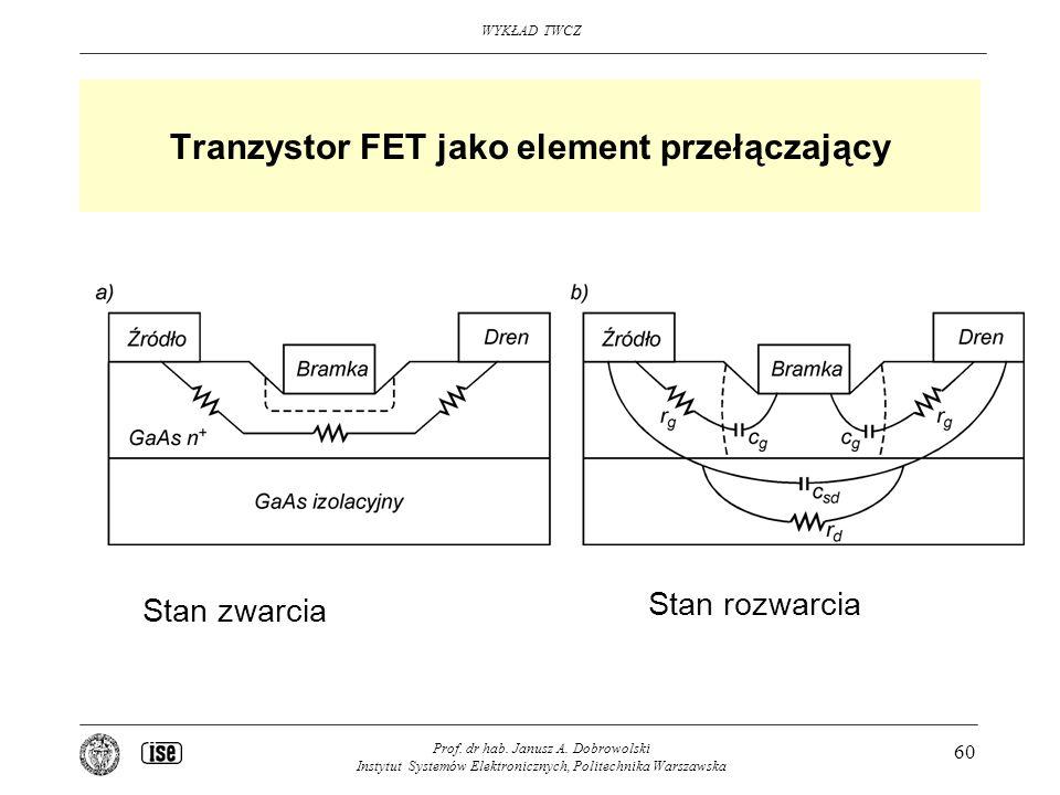 WYKŁAD TWCZ Prof. dr hab. Janusz A. Dobrowolski Instytut Systemów Elektronicznych, Politechnika Warszawska 60 Tranzystor FET jako element przełączając
