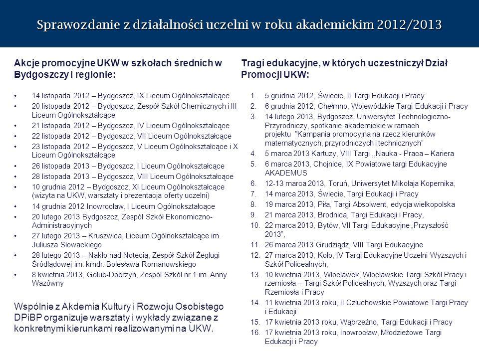 Sprawozdanie z dzia ł alno ś ci uczelni w roku akademickim 2012/2013 Akcje promocyjne UKW w szkołach średnich w Bydgoszczy i regionie: 14 listopada 20