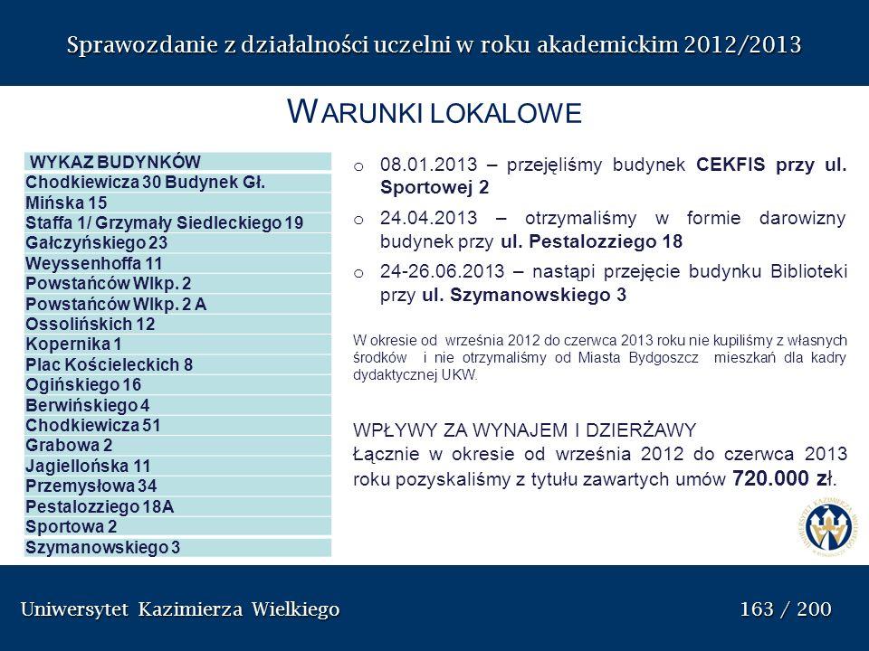 Uniwersytet Kazimierza Wielkiego 163 / 200 Uniwersytet Kazimierza Wielkiego 163 / 200 Sprawozdanie z dzia ł alno ś ci uczelni w roku akademickim 2012/