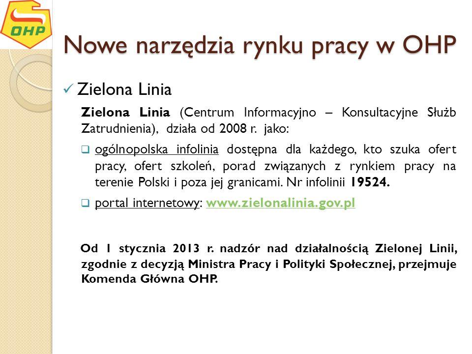 Nowe narzędzia rynku pracy w OHP Zielona Linia Zielona Linia (Centrum Informacyjno – Konsultacyjne Służb Zatrudnienia), działa od 2008 r. jako: ogólno