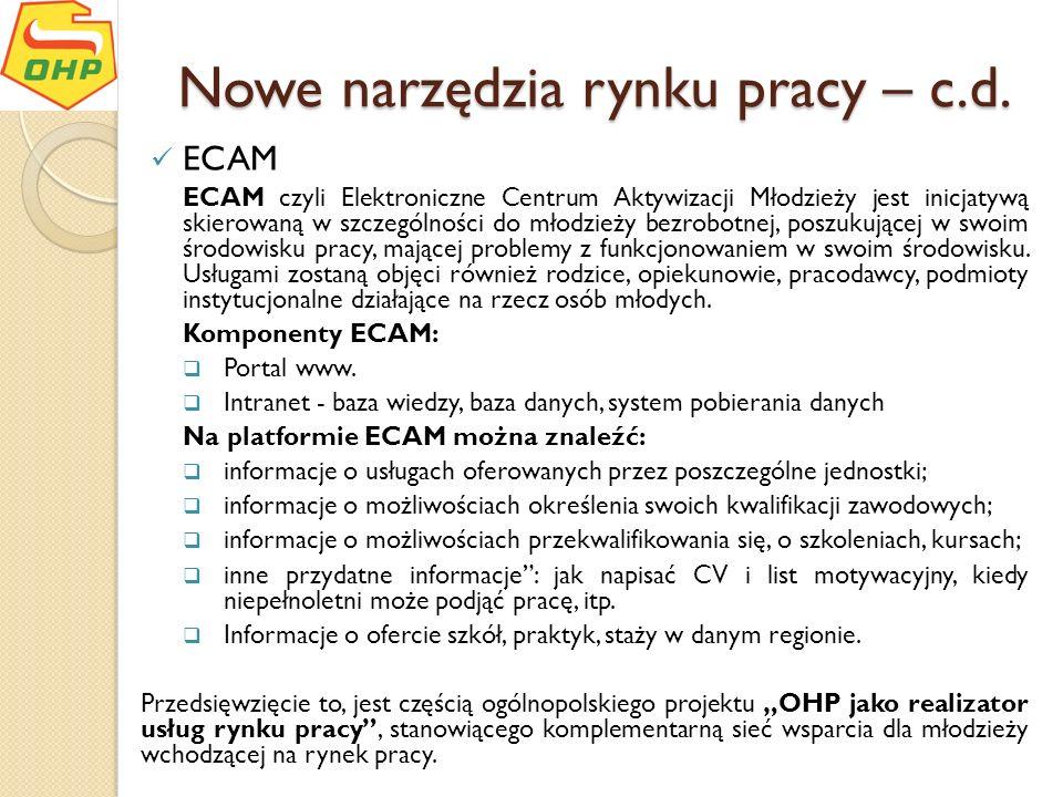 Nowe narzędzia rynku pracy – c.d. ECAM ECAM czyli Elektroniczne Centrum Aktywizacji Młodzieży jest inicjatywą skierowaną w szczególności do młodzieży