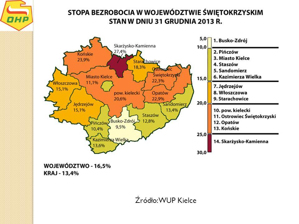 ŚWK OHP – partnerstwa lokalne Wychodząc naprzeciw potrzebom tych osób pracownicy ŚWK OHP podejmują stałą współpracę ze środowiskiem pozarządowym oraz instytucjonalnym, jak: Areszt Śledczy w Kielcach, Świętokrzyski Klub Abstynentów Raj w Kielcach, Kielecki Dom pod Fontanną, Ośrodek Leczenia Uzależnień od Środków Psychoaktywnych San Damiano w Chęcinach III LO im.