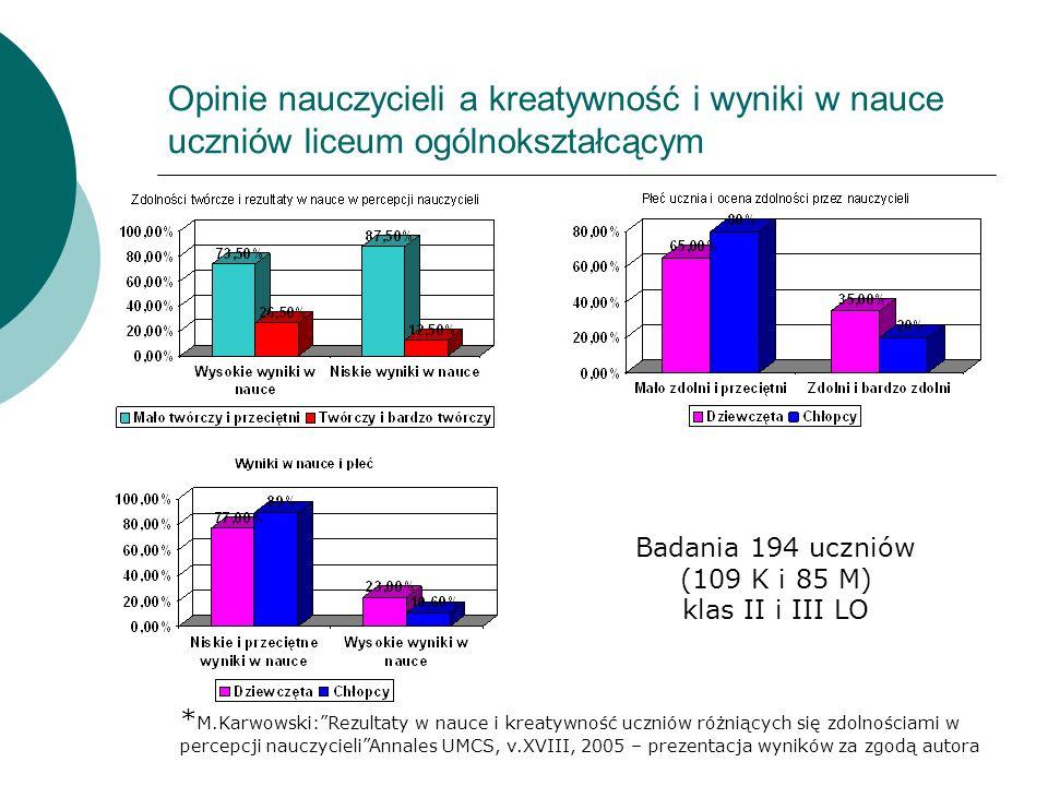 Opinie nauczycieli a kreatywność i wyniki w nauce uczniów liceum ogólnokształcącym * M.Karwowski:Rezultaty w nauce i kreatywność uczniów różniących si