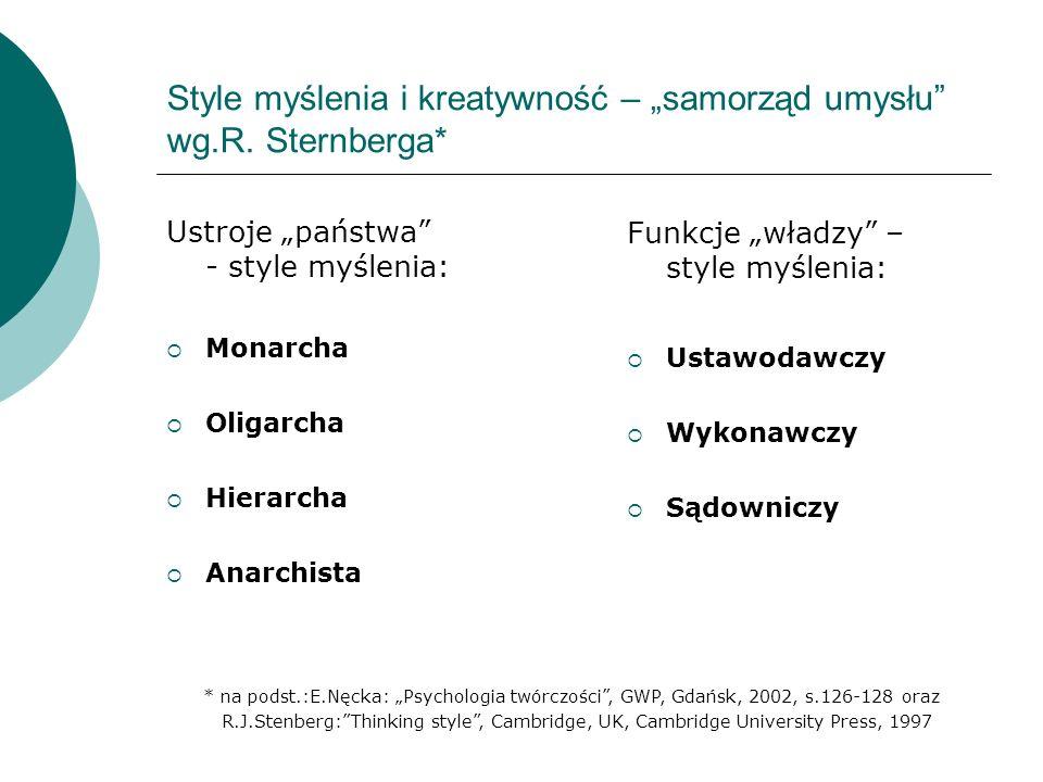 Style myślenia i kreatywność – samorząd umysłu wg.R. Sternberga* Ustroje państwa - style myślenia: Monarcha Oligarcha Hierarcha Anarchista Funkcje wła