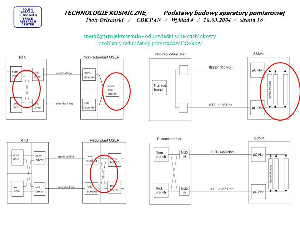 metody projektowania - odpowiedni schemat blokowy problemy redundancji przyrządów i bloków TECHNOLOGIE KOSMICZNE, Podstawy budowy aparatury pomiarowej