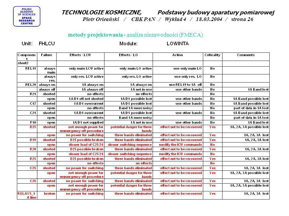 metody projektowania - analiza niezawodności (FMECA) TECHNOLOGIE KOSMICZNE, Podstawy budowy aparatury pomiarowej Piotr Orleański / CBK PAN / Wykład 4
