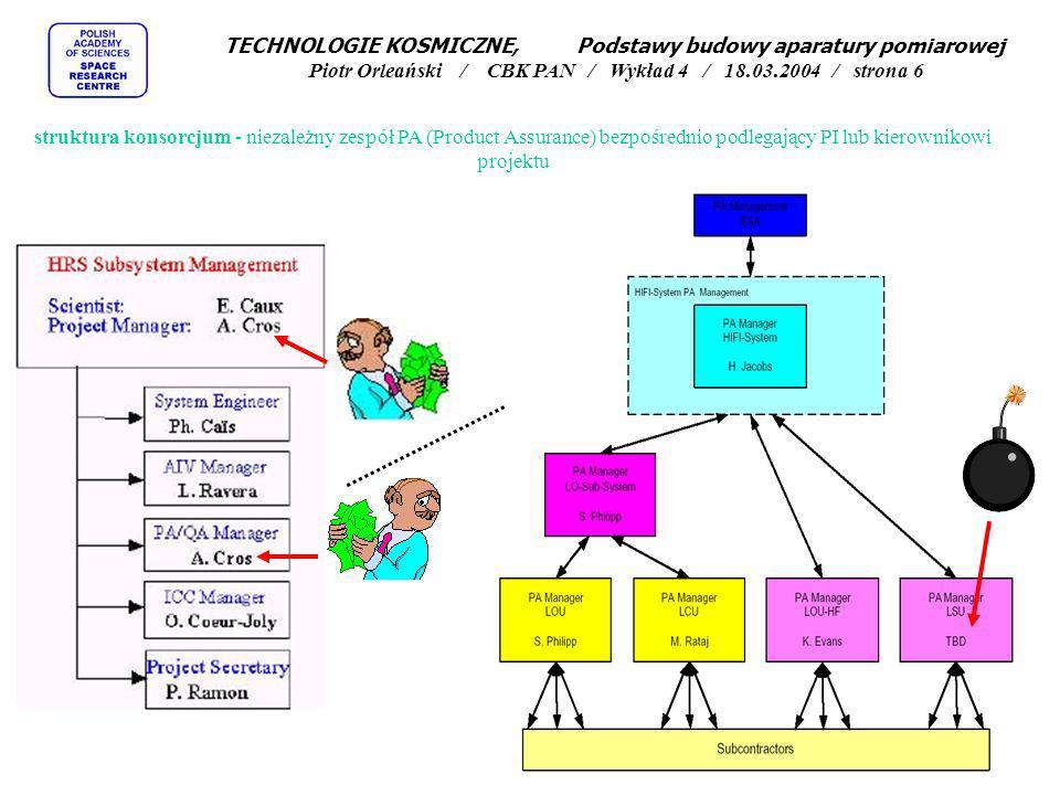 struktura konsorcjum - niezależny zespół PA (Product Assurance) bezpośrednio podlegający PI lub kierownikowi projektu TECHNOLOGIE KOSMICZNE, Podstawy