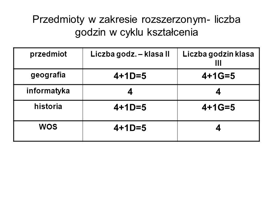Przedmioty w zakresie rozszerzonym- liczba godzin w cyklu kształcenia przedmiotLiczba godz. – klasa IILiczba godzin klasa III geografia 4+1D=54+1G=5 i
