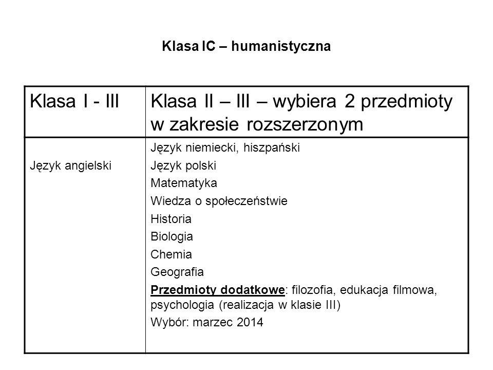 Klasa IC – humanistyczna Klasa I - IIIKlasa II – III – wybiera 2 przedmioty w zakresie rozszerzonym Język angielski Język niemiecki, hiszpański Język