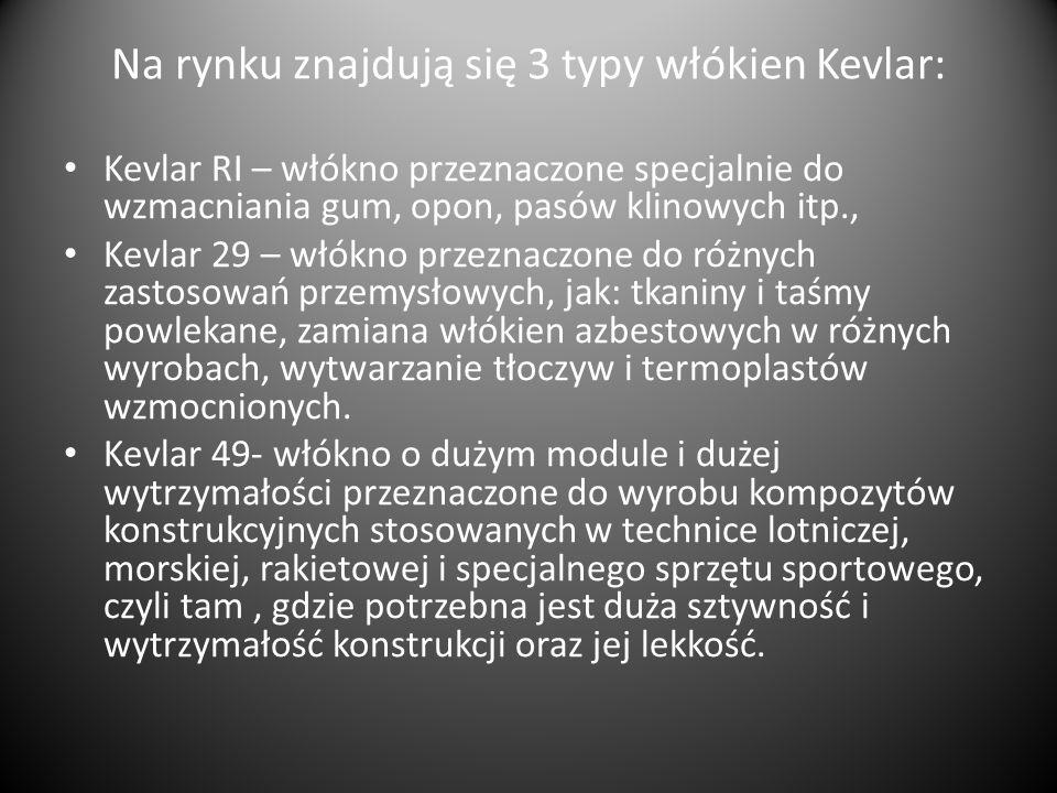 Struktura włókna Kevlar 49 z poliamidami aromatycznymi; 1.