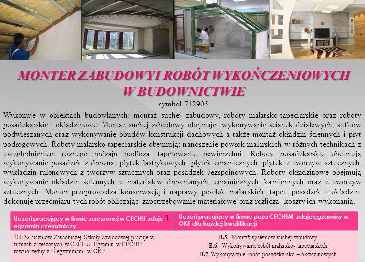MONTER ZABUDOWY I ROBÓT WYKOŃCZENIOWYCH W BUDOWNICTWIE symbol 712905 Wykonuje w obiektach budowlanych: montaż suchej zabudowy, roboty malarsko-tapecia