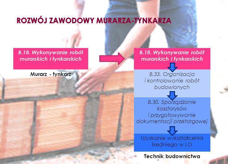 B.18. Wykonywanie robót murarskich i tynkarskich Murarz - tynkarz B.33. Organizacja i kontrolowanie robót budowlanych B.30. Sporządzanie kosztorysów i