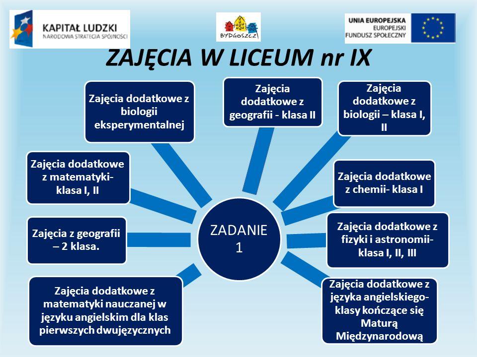 ZAJĘCIA W LICEUM nr IX ZADANIE 1 Zajęcia dodatkowe z matematyki nauczanej w języku angielskim dla klas pierwszych dwujęzycznych Zajęcia z geografii – 2 klasa.