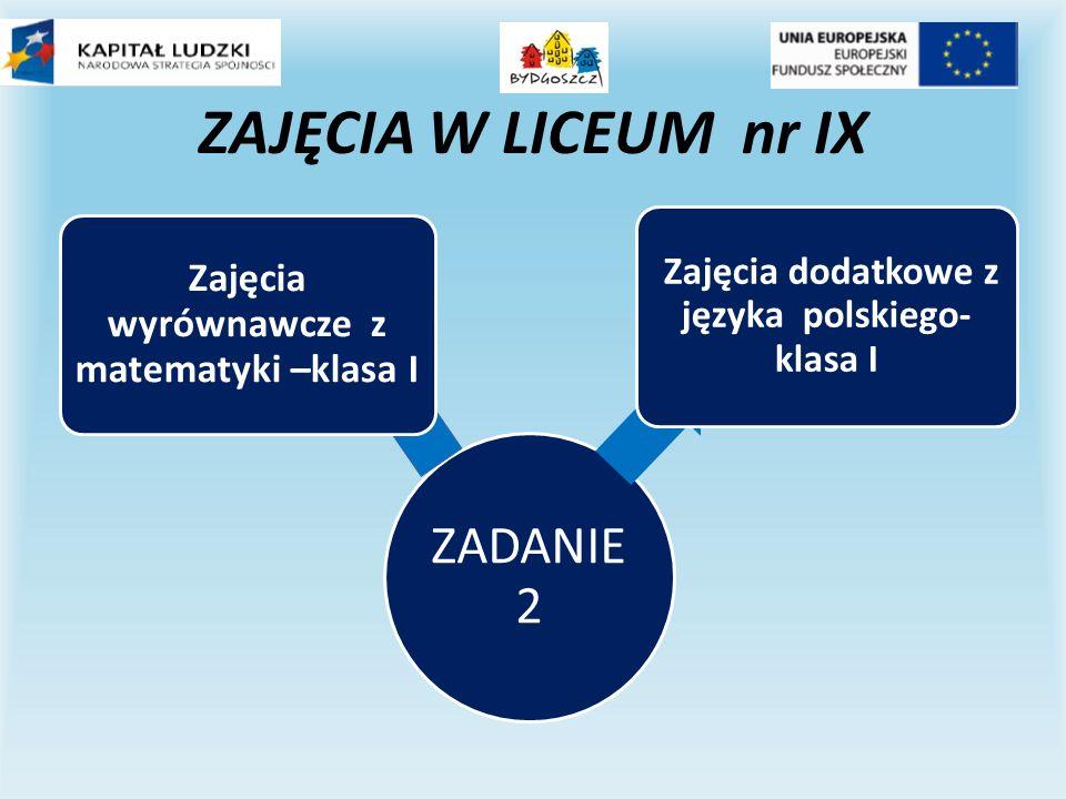ZADANIE 2 Zajęcia wyrównawcze z matematyki –klasa I Zajęcia dodatkowe z języka polskiego- klasa I ZAJĘCIA W LICEUM nr IX