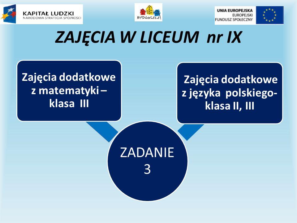 ZADANIE 3 Zajęcia dodatkowe z matematyki – klasa III Zajęcia dodatkowe z języka polskiego- klasa II, III ZAJĘCIA W LICEUM nr IX