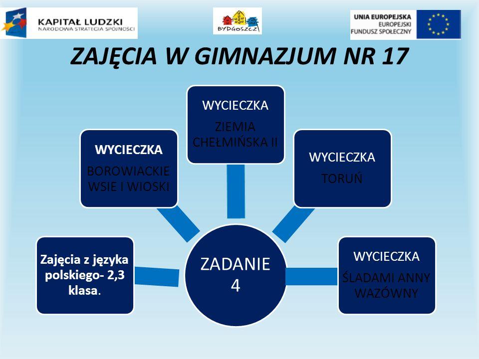 ZADANIE 4 Zajęcia z języka polskiego- 2,3 klasa.