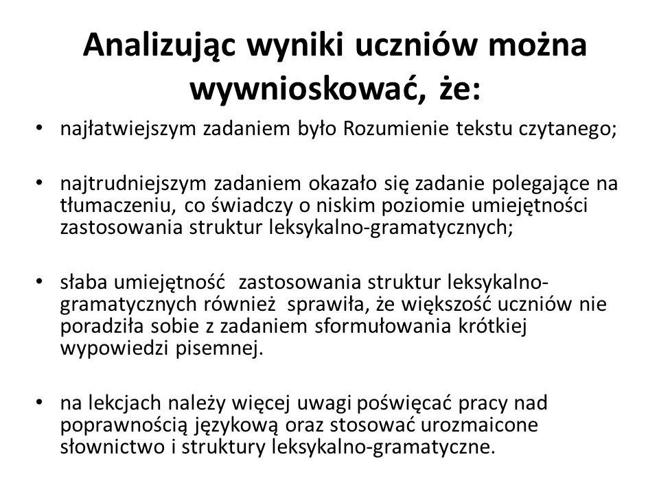 Analizując wyniki uczniów można wywnioskować, że: najłatwiejszym zadaniem było Rozumienie tekstu czytanego; najtrudniejszym zadaniem okazało się zadanie polegające na tłumaczeniu, co świadczy o niskim poziomie umiejętności zastosowania struktur leksykalno-gramatycznych; słaba umiejętność zastosowania struktur leksykalno- gramatycznych również sprawiła, że większość uczniów nie poradziła sobie z zadaniem sformułowania krótkiej wypowiedzi pisemnej.