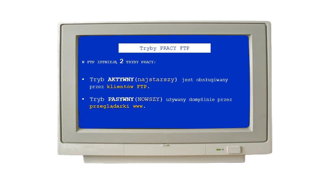 Tryby PRACY FTP 2 W FTP ISTNIEJĄ 2 TRYBY PRACY: AKTYWNYnajstarszy klientów FTPTryb AKTYWNY(najstarszy) jest obsługiwany przez klientów FTP.