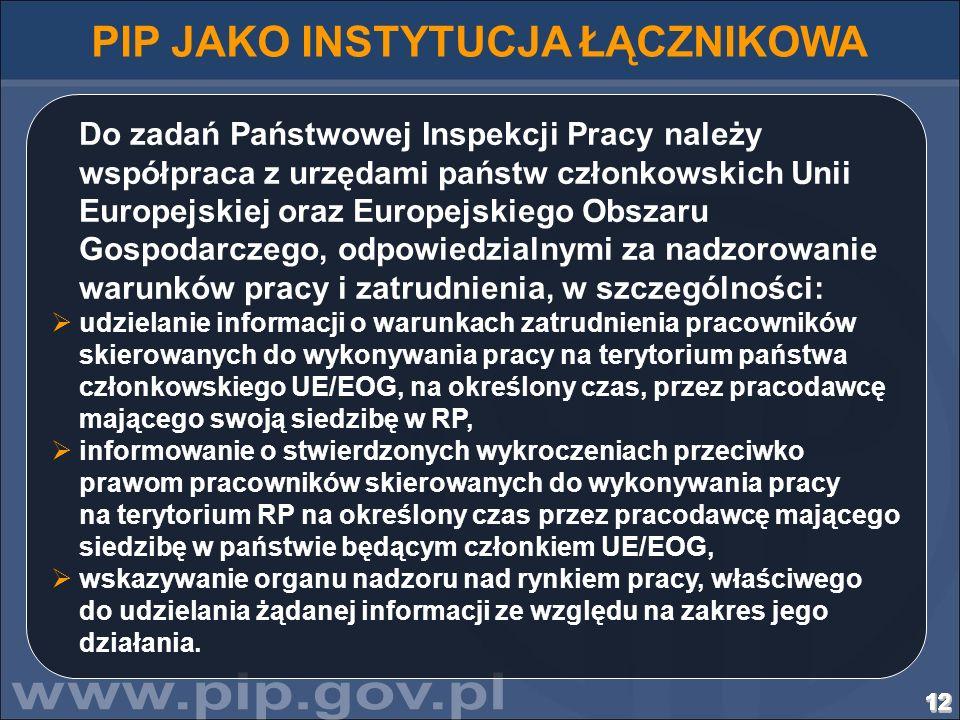 12121212121212121212121212121212121212121212121212121212 PIP JAKO INSTYTUCJA ŁĄCZNIKOWA Do zadań Państwowej Inspekcji Pracy należy współpraca z urzęda
