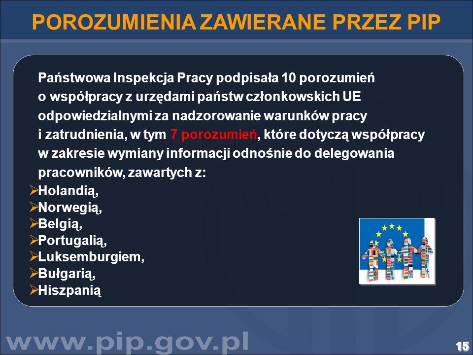 151515151515151515151515151515151515 Państwowa Inspekcja Pracy podpisała 10 porozumień o współpracy z urzędami państw członkowskich UE odpowiedzialnym