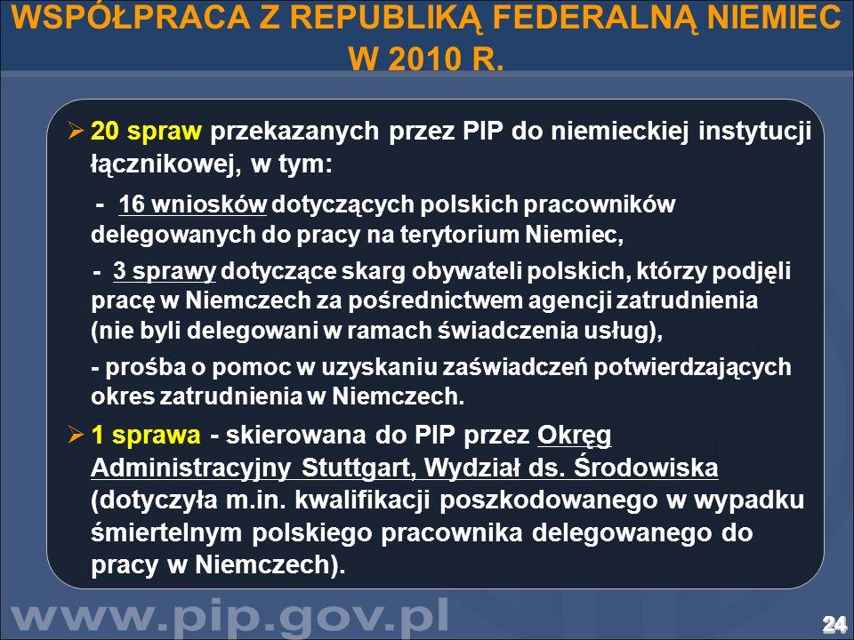 24242424242424242424242424242424242424242424242424242424 WSPÓŁPRACA Z REPUBLIKĄ FEDERALNĄ NIEMIEC W 2010 R. 20 spraw przekazanych przez PIP do niemiec