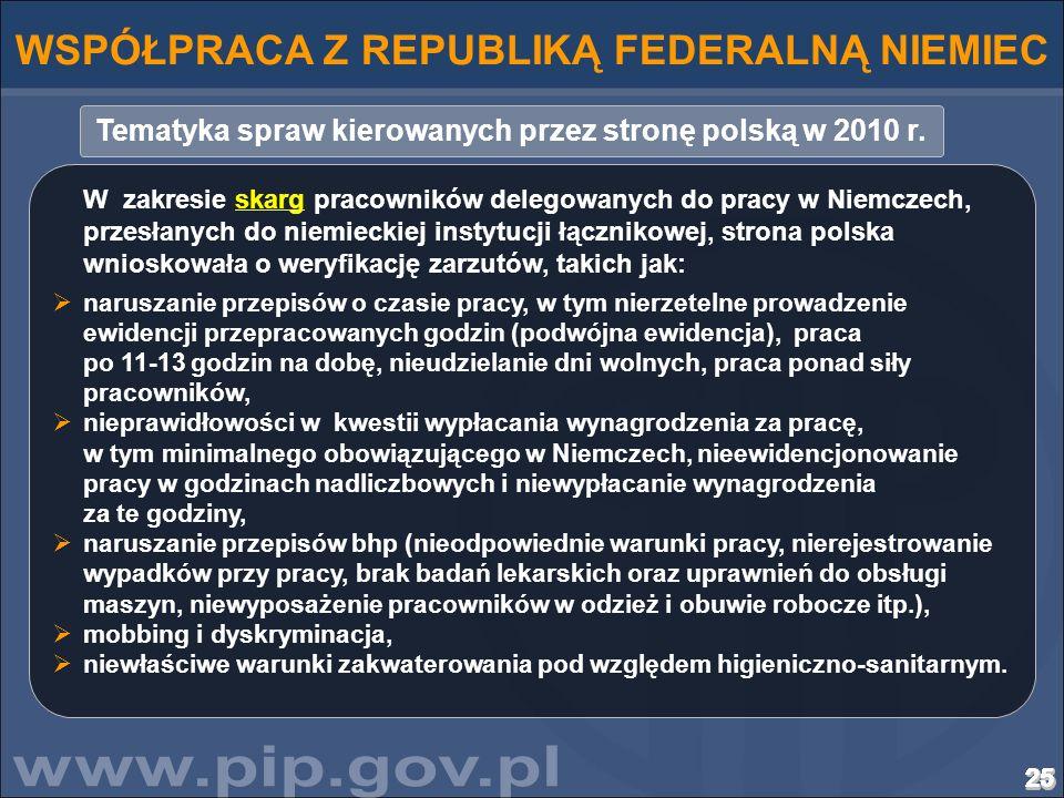 25252525252525252525252525252525252525252525252525252525 Tematyka spraw kierowanych przez stronę polską w 2010 r. WSPÓŁPRACA Z REPUBLIKĄ FEDERALNĄ NIE