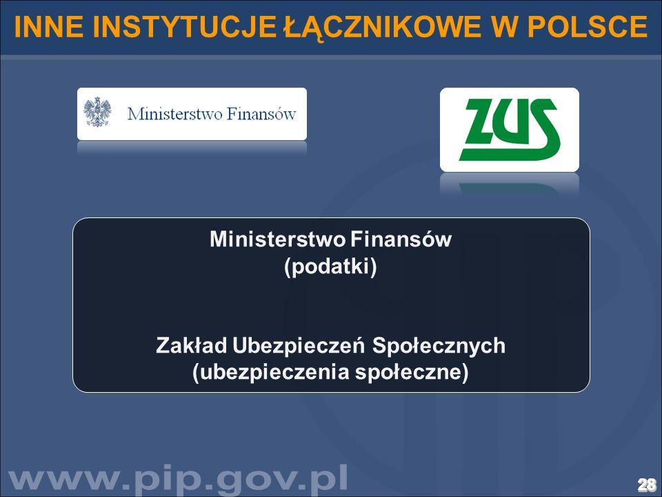 28282828282828282828282828282828282828282828282828282828 INNE INSTYTUCJE ŁĄCZNIKOWE W POLSCE Ministerstwo Finansów (podatki) Zakład Ubezpieczeń Społec