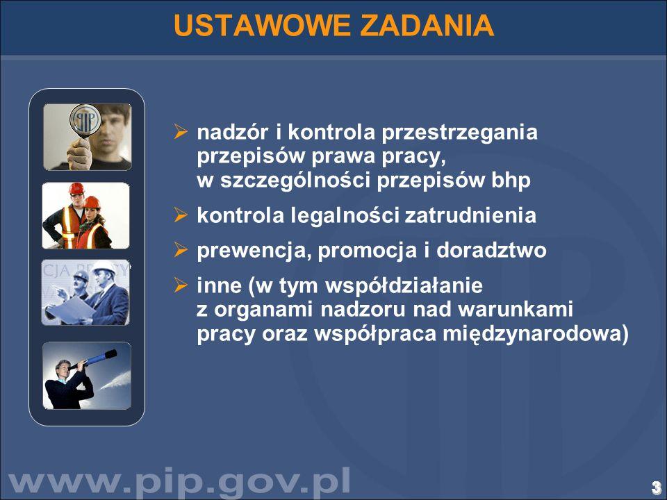 333333333333333333333333333 USTAWOWE ZADANIA nadzór i kontrola przestrzegania przepisów prawa pracy, w szczególności przepisów bhp kontrola legalności