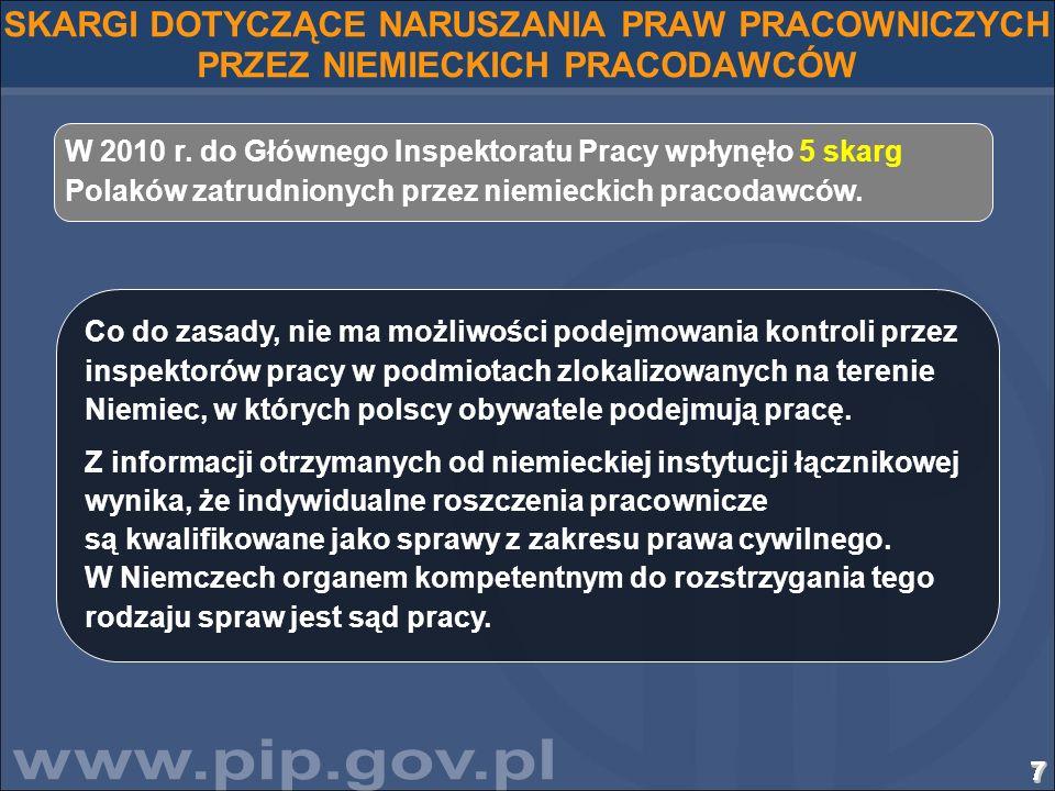 181818181818181818181818181818181818 WSPÓŁPRACA PIP Z URZĘDAMI PAŃSTW CZŁONKOWSKICH UE/EOG Wymiana informacji z instytucjami łącznikowymi państw UE / EOG dotyczących innych zagadnień, w tym pracowników niedelegowanych objęła: 2007 – 47 spraw, w tym 45 spraw skierowanych przez stronę polską, 2008 – 83 sprawy, w tym 78 spraw skierowanych przez stronę polską, 2009 – 112 spraw, w tym 88 sprawy skierowane przez stronę polską, 2010 – 82 sprawy, w tym 68 spraw skierowanych przez stronę polską.