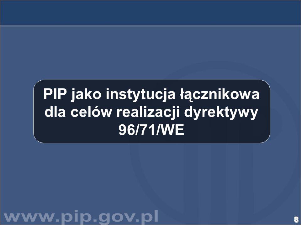 8888888888888888888888888888 PIP jako instytucja łącznikowa dla celów realizacji dyrektywy 96/71/WE