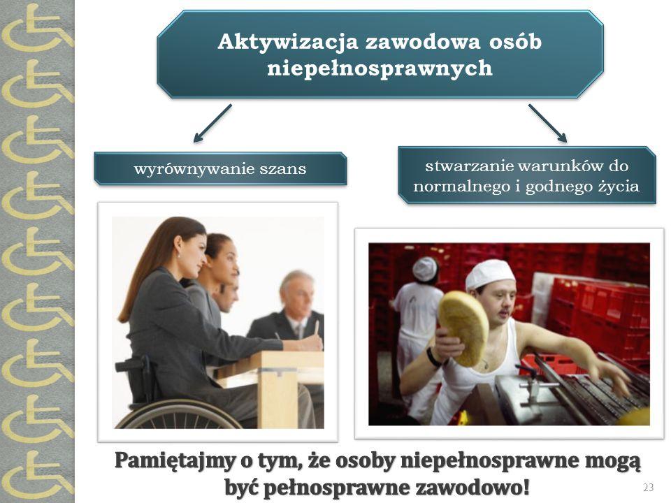 23 Aktywizacja zawodowa osób niepełnosprawnych wyrównywanie szans stwarzanie warunków do normalnego i godnego życia
