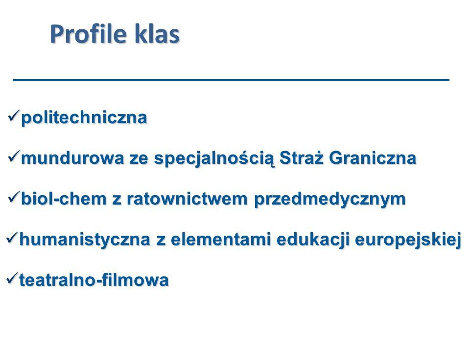 Gdynia Business Week