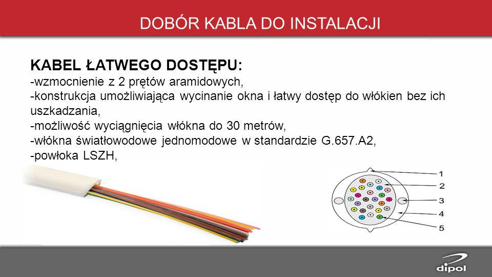 DOBÓR KABLA DO INSTALACJI KABEL ŁATWEGO DOSTĘPU: -wzmocnienie z 2 prętów aramidowych, -konstrukcja umożliwiająca wycinanie okna i łatwy dostęp do włók