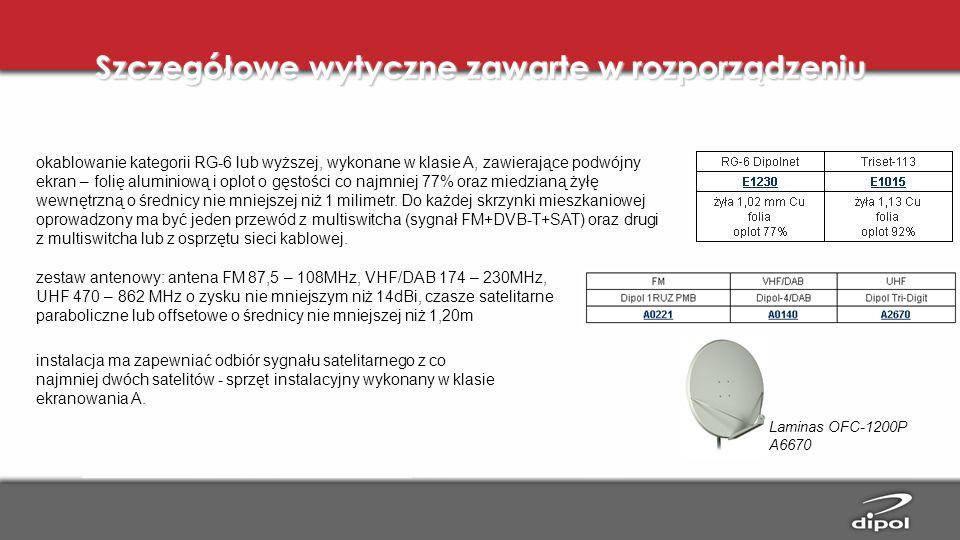 Szczegółowe wytyczne zawarte w rozporządzeniu okablowanie kategorii RG-6 lub wyższej, wykonane w klasie A, zawierające podwójny ekran – folię aluminio