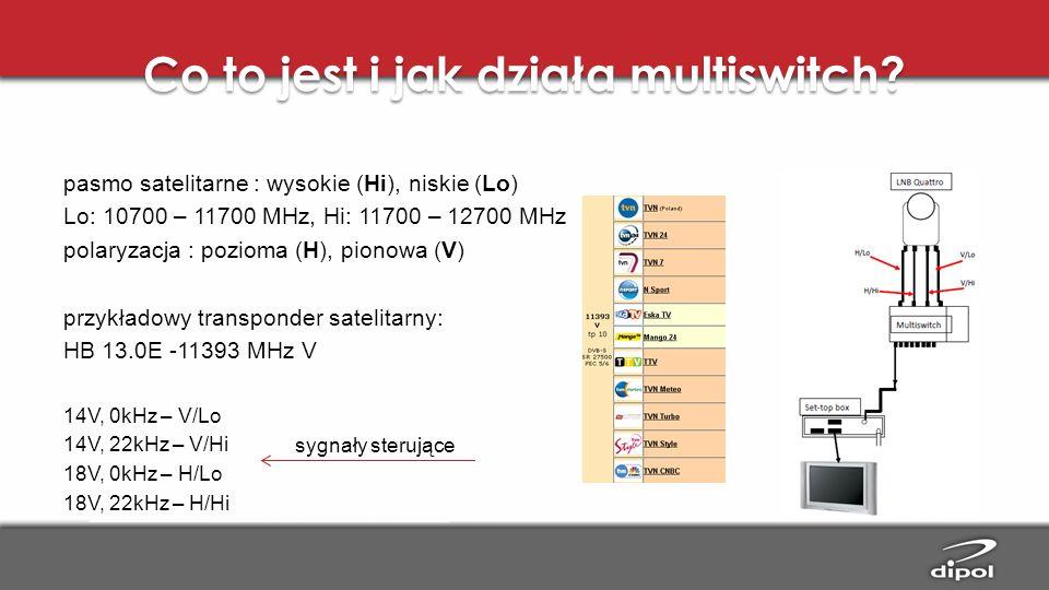 Co to jest i jak działa multiswitch? pasmo satelitarne : wysokie (Hi), niskie (Lo) Lo: 10700 – 11700 MHz, Hi: 11700 – 12700 MHz polaryzacja : pozioma
