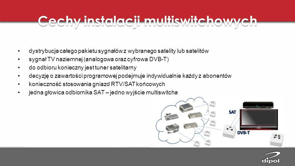 Cechy instalacji multiswitchowych dystrybucja całego pakietu sygnałów z wybranego satelity lub satelitów sygnał TV naziemnej (analogowa oraz cyfrowa D