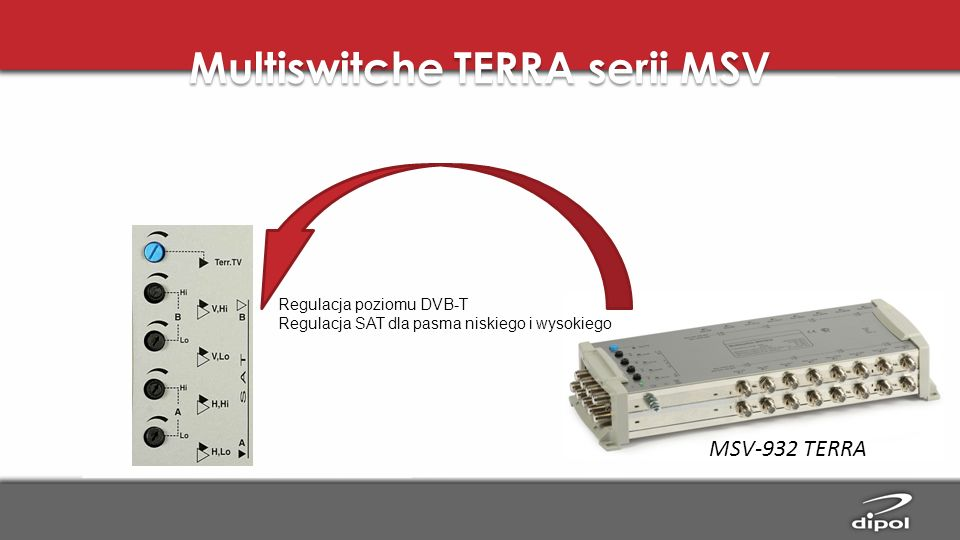 Multiswitche TERRA serii MSV MSV-932 TERRA Regulacja poziomu DVB-T Regulacja SAT dla pasma niskiego i wysokiego