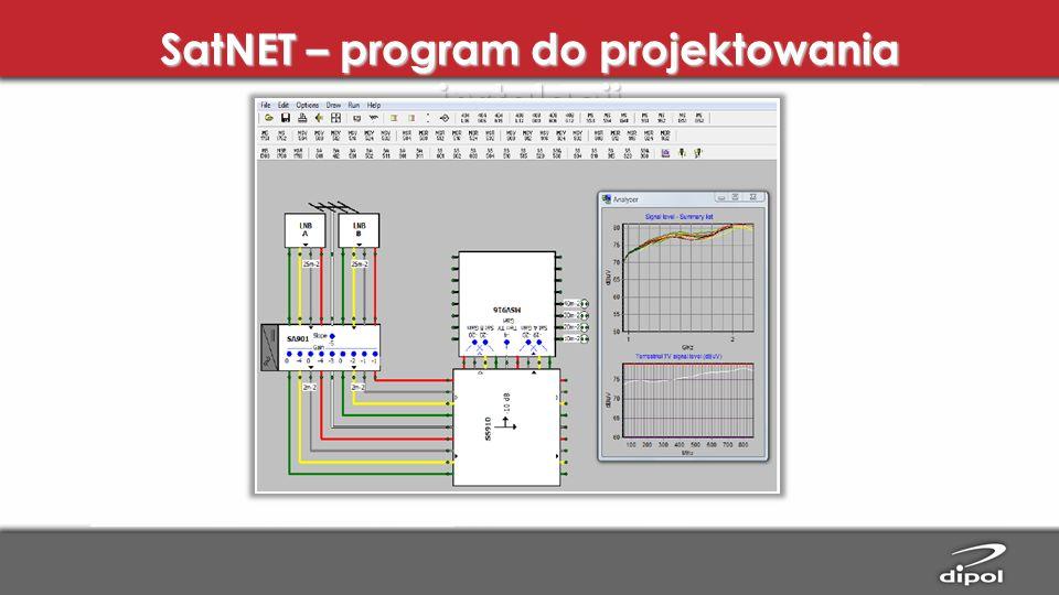SatNET – program do projektowania instalacji