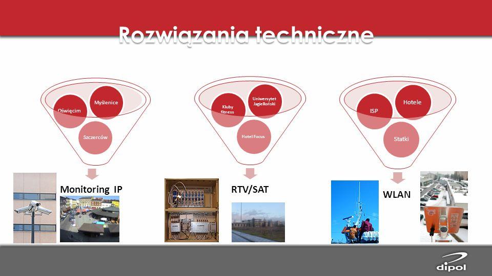 Rozwiązania techniczne Monitoring IP SzczercówOświęcimMyślenice RTV/SAT Hotel Focus Kluby fitness Uniwersytet Jagielloński WLAN StatkiISPHotele