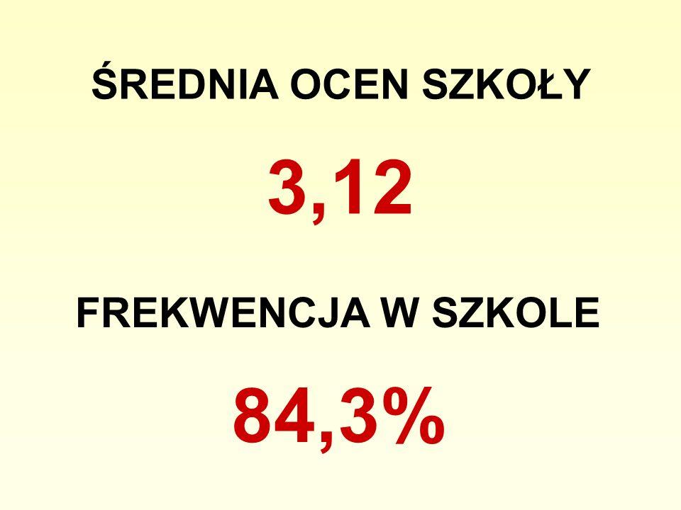 Październik 2013 01-05.10 - Wyjazd uczniów do Szwecji – p.